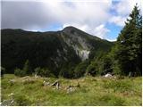 Bitenjska planina - kosmati_vrh_ratitovec