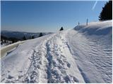 Žiri - planinska_koca_mrzlk
