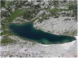 Planina Blato - mala_zelnarica