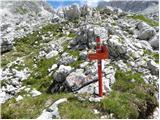 Planina Blato - zeleno_jezero