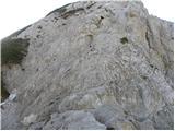 Uskovnica (Razpotje) - ablanca