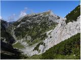 Rudno polje - Veliki Draški vrh
