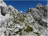 Rudno polje - mali_draski_vrh