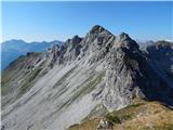 Zehnerkarspitze