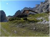 Rifugio Duca d'Aosta
