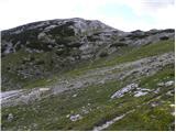 Col de Lasta