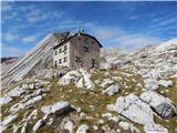 Rifugio Biella / Seekofel Hütte