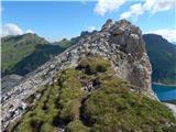 Col di Bousc
