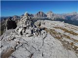 Monte Formin