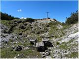 Knollkopf / Col Rotondo dei Canope