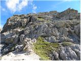 Gran Cir / Große Cirspitze