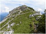 Monte Pena