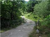 Koča na planini Kuhinja - krn