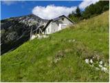 Planina Dobrenjščica