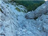 Rateče (Ledine) - Mala Ponca / Ponza Piccola