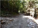 Kamna Gorica - planinski_dom_goska_ravan