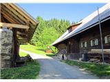Lovrenc na Pohorju - hlebov_vrh_rdeci_breg