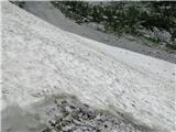 Snežišče pod Rjavčkim vrhom