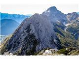 Srebrnjak z vrha T. Pelca (2109m)