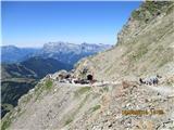 Mont Blanc / Monte BiancoPogled nazaj na gornjo postajo, Nid d Aigle ....
