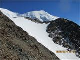 Mont Blanc / Monte BiancoPrvič se ukaže Tete Rousse, zadaj nje pa Aiguille de Bionnassay ...