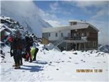 Mont Blanc / Monte BiancoOb poldan se je dovolj razkadilo da smo se mogli vzpeti do Goutera, vendar je močno pihalo ....