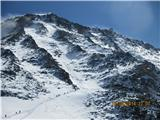 Mont Blanc / Monte BiancoLep pogled na Grand couloir, pot gre po prvem grebenu desno, naravno gor stari Gouter, desno novi Gouter ....