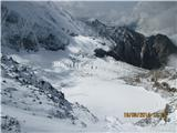 Mont Blanc / Monte BiancoIn na Glacier de Bionnassay ...