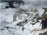 Mont Blanc / Monte BiancoPogled navzdol ... gneča na poto ker prehitiš veliko vezanih klijentov ki se vlečejo gor ...
