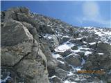 Mont Blanc / Monte BiancoTle se začne plezarija in vlečenje po zajlah ....