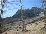 planina_mangrt - Skutnik/Torre Guarda