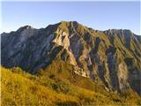 Veliki Karman / Monte Chiampon