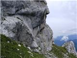 skalovje