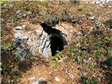 eden od rudniških rovov, že precej zasut s peskom in listjem