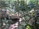 Gornja Klada - Planinarski dom Zavižan