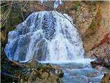 Javorniški slapovi