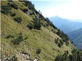Kluže / Chiusaforte - montusel