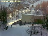 Snežne razmere v gorah 17.3.2017Slika spletne kamere pri Domu na Zelenici. Vir: http://www.zelenica.info
