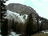 Snežne razmere v gorah 13.4.2017Slika spletne kamere s pogledom na Raduho. Vir: http://www.grs-koroska.si