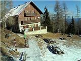 Snežne razmere v gorah 6.1.2017Slika spletne kamere pri Domu na Peci. Vir: http://www.pdmezica.si/spletna_kamera_peca.htm
