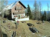 Snežne razmere v gorah 2.1.2017Slika spletne kamere pri Domu na Peci. Vir: http://www.pdmezica.si/spletna_kamera_peca.htm