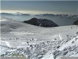 Snežne razmere v gorah 13.3.2017Slika spletne kamere na Kredarici. Vir: ARSO