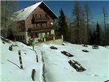 Snežne razmere v gorah 13.3.2017Slika spletne kamere pri Domu na Peci. Vir: http://www.pdmezica.si/spletna_kamera_peca.htm