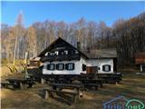 Anketa - Črni vrhKoča na Čemšeniški planini, slika je simbolična.