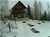 Snežne razmere v gorah 10.1.2017Slika spletne kamere pri Domu na Peci. Vir: http://www.pdmezica.si/spletna_kamera_peca.htm