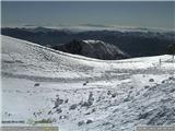 Snežne razmere v gorah 16.2.2017Slika spletne kamere na Kredarici. Vir: ARSO