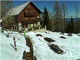 Snežne razmere v gorah 16.2.2017Slika spletne kamere pri Domu na Peci. Vir: http://www.pdmezica.si/spletna_kamera_peca.htm