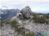 Anketa - pogled s Kumlehove glaveKumlehova glava, slika je simbolična.