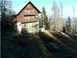 Snežne razmere v gorah 23.12.2016Slika spletne kamere pri Domu na Peci. Vir: http://www.pdmezica.si/spletna_kamera_peca.htm