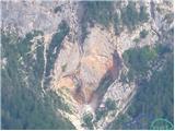 Anketa - slap RinkaSlap Rinka, pogled s Kamniškega sedla. Slika je simbolična.